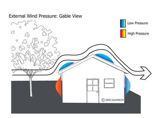 lrg-222-external-wind-pressure-gable-view
